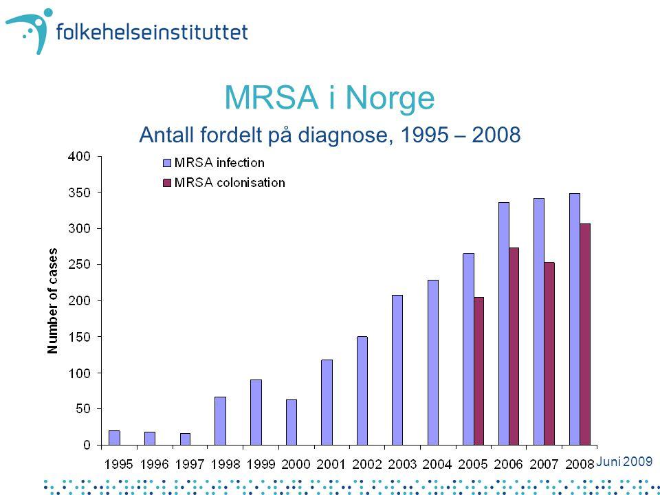 MRSA i Norge Antall fordelt på diagnose, 1995 – 2008 Juni 2009 Tid: År
