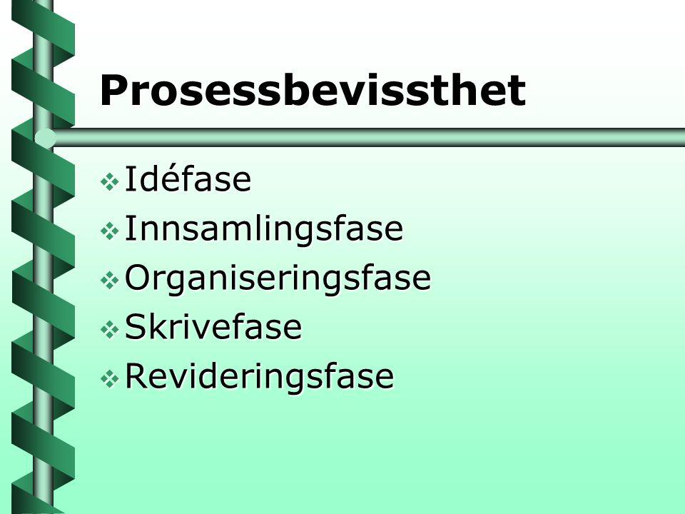Prosessbevissthet Idéfase Innsamlingsfase Organiseringsfase Skrivefase