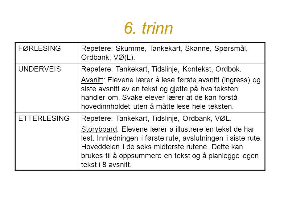 6. trinn FØRLESING. Repetere: Skumme, Tankekart, Skanne, Spørsmål, Ordbank, VØ(L). UNDERVEIS. Repetere: Tankekart, Tidslinje, Kontekst, Ordbok.
