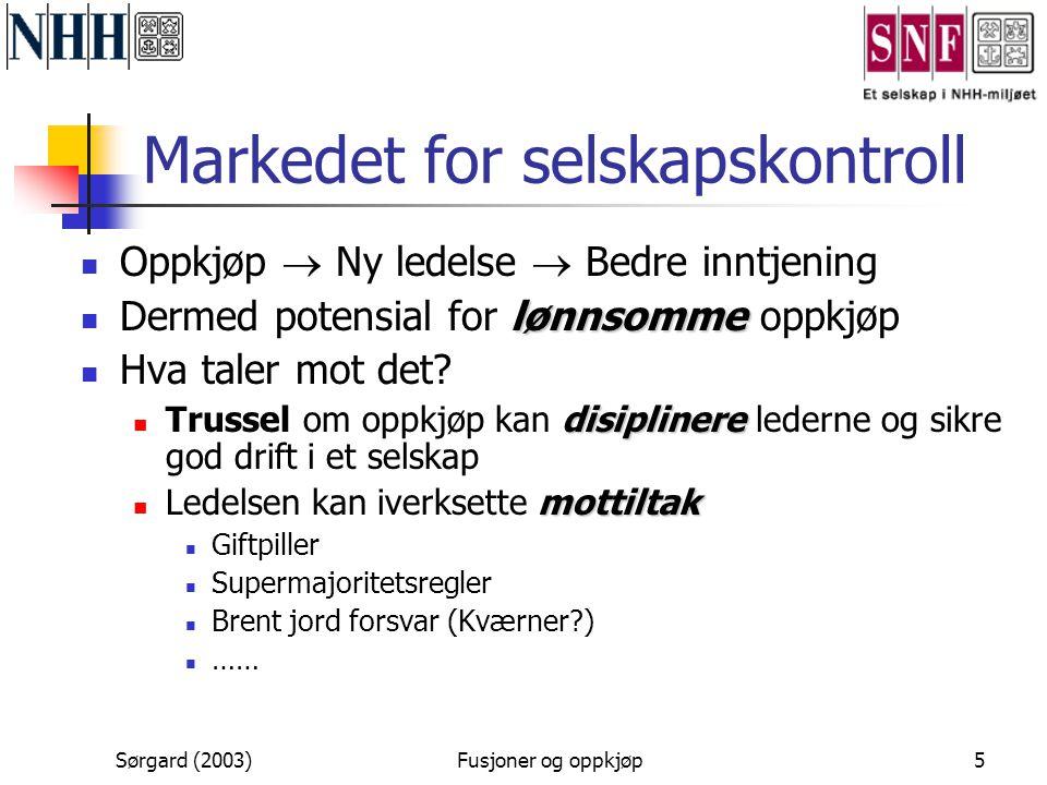 Markedet for selskapskontroll