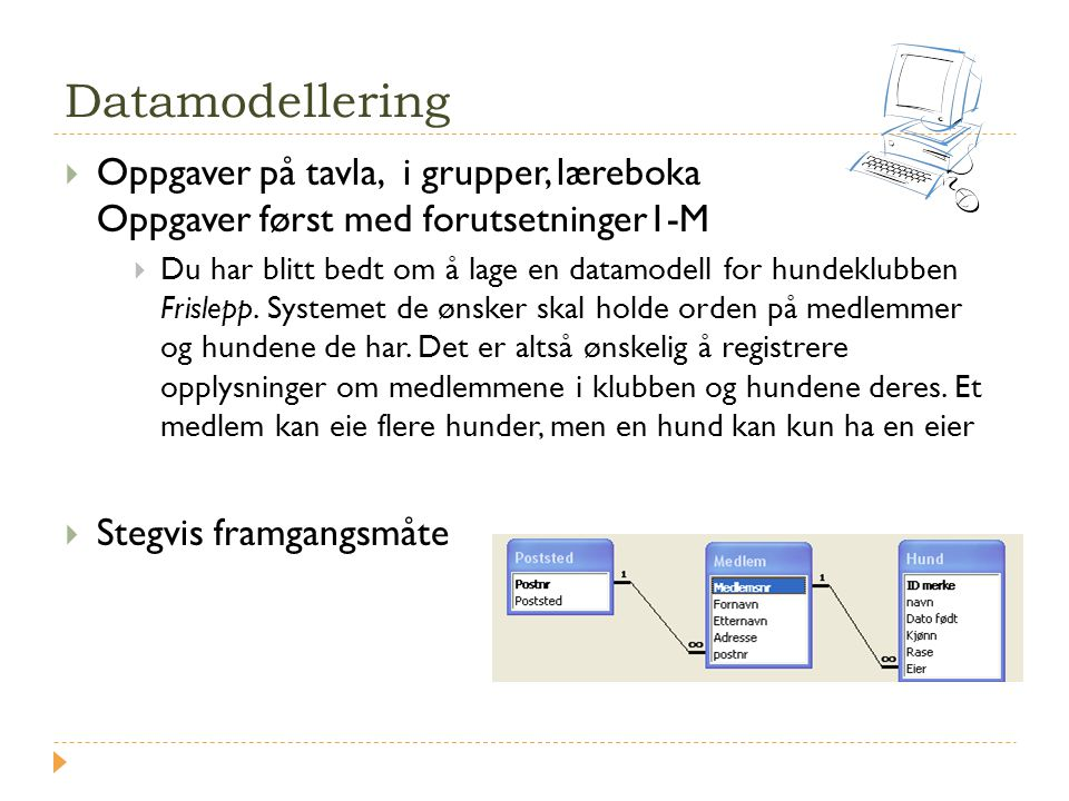Datamodellering Oppgaver på tavla, i grupper, læreboka Oppgaver først med forutsetninger1-M.