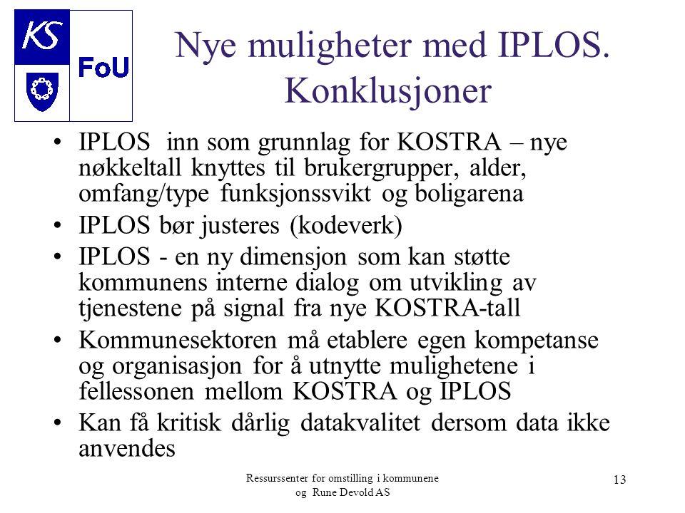 Nye muligheter med IPLOS. Konklusjoner