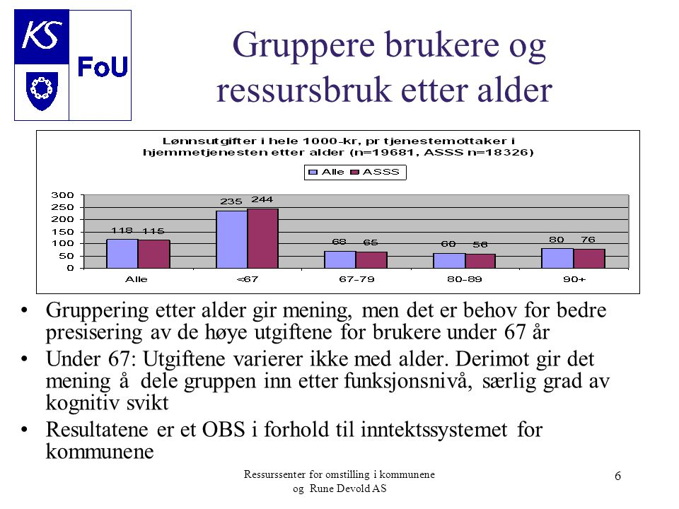 Gruppere brukere og ressursbruk etter alder