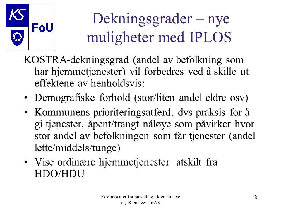 Dekningsgrader – nye muligheter med IPLOS