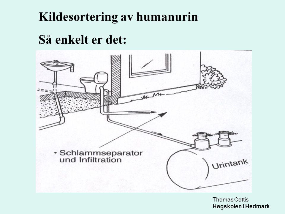 Kildesortering av humanurin