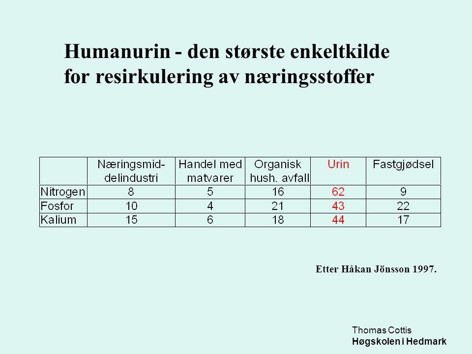Humanurin - den største enkeltkilde for resirkulering av næringsstoffer