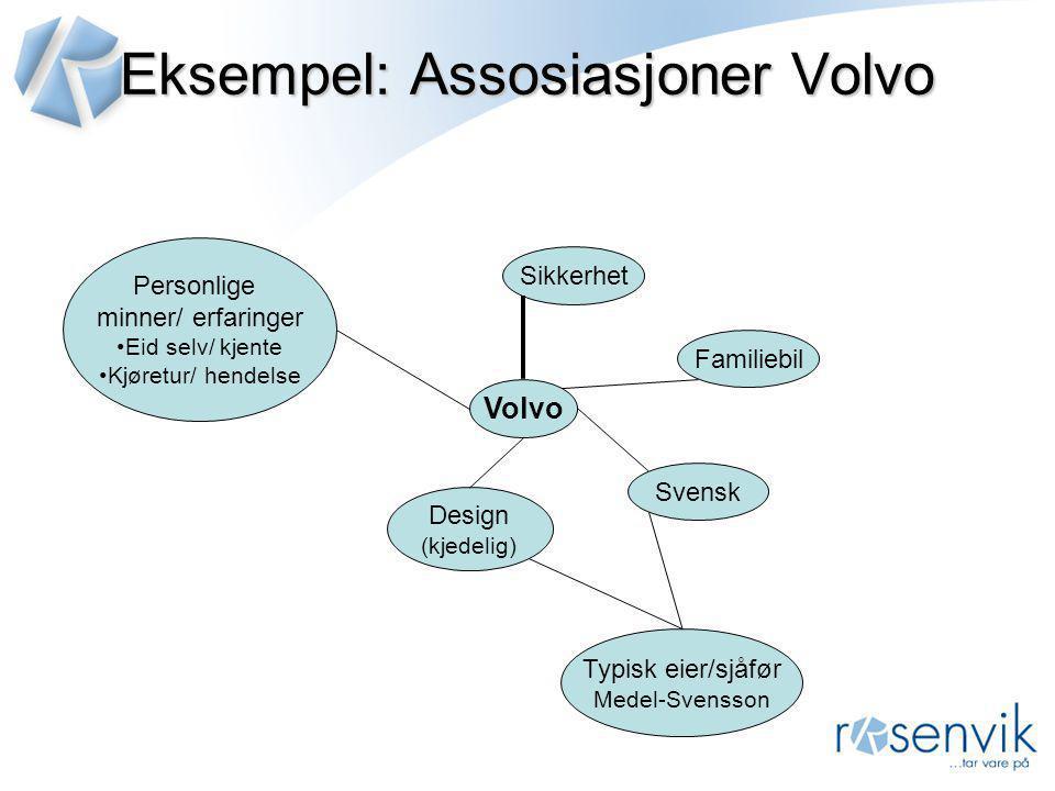 Eksempel: Assosiasjoner Volvo