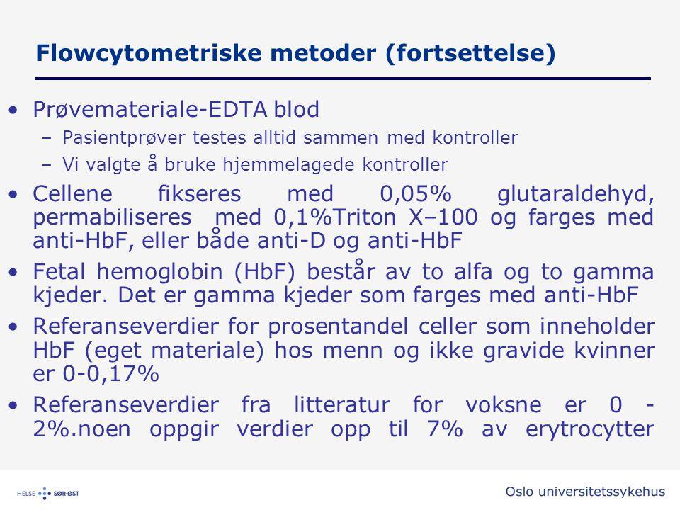 Flowcytometriske metoder (fortsettelse)
