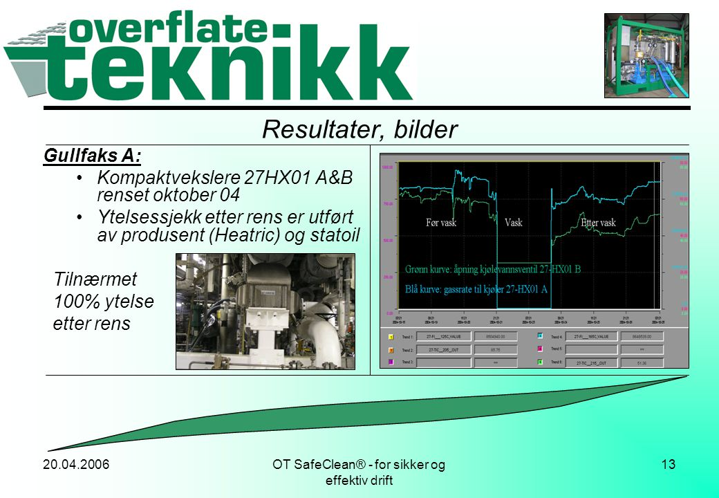OT SafeClean® - for sikker og effektiv drift