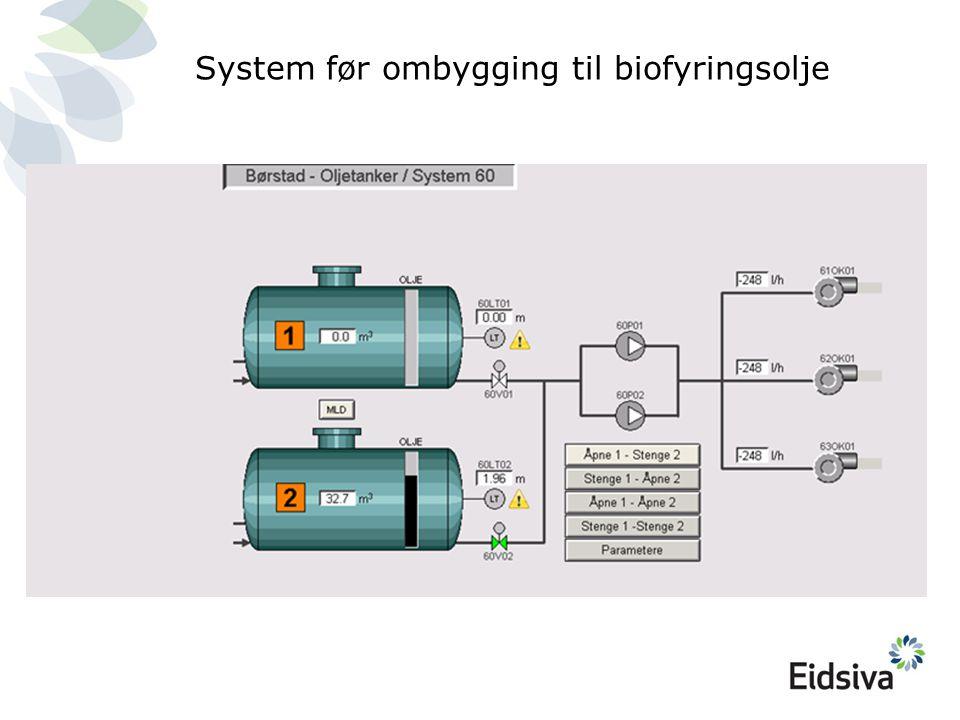 System før ombygging til biofyringsolje