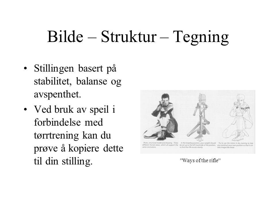 Bilde – Struktur – Tegning