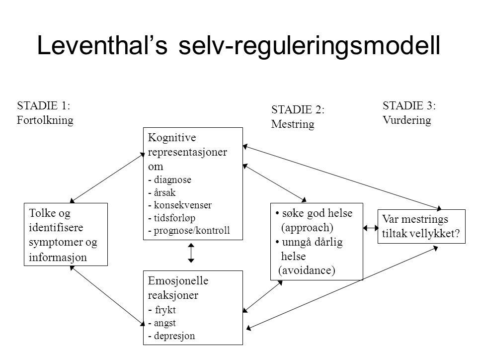 Leventhal's selv-reguleringsmodell