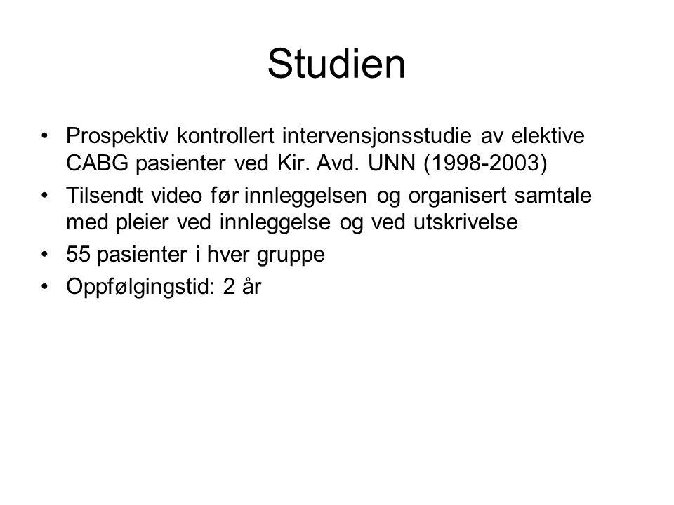 Studien Prospektiv kontrollert intervensjonsstudie av elektive CABG pasienter ved Kir. Avd. UNN (1998-2003)