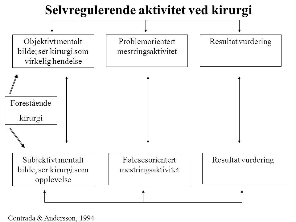 Selvregulerende aktivitet ved kirurgi