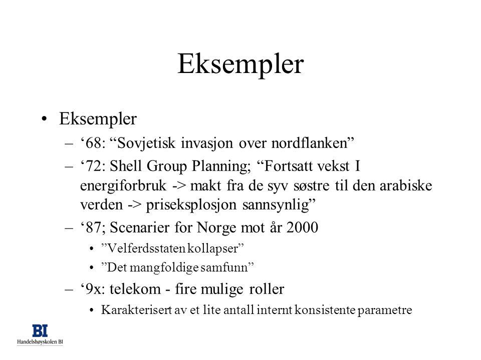 Eksempler Eksempler '68: Sovjetisk invasjon over nordflanken