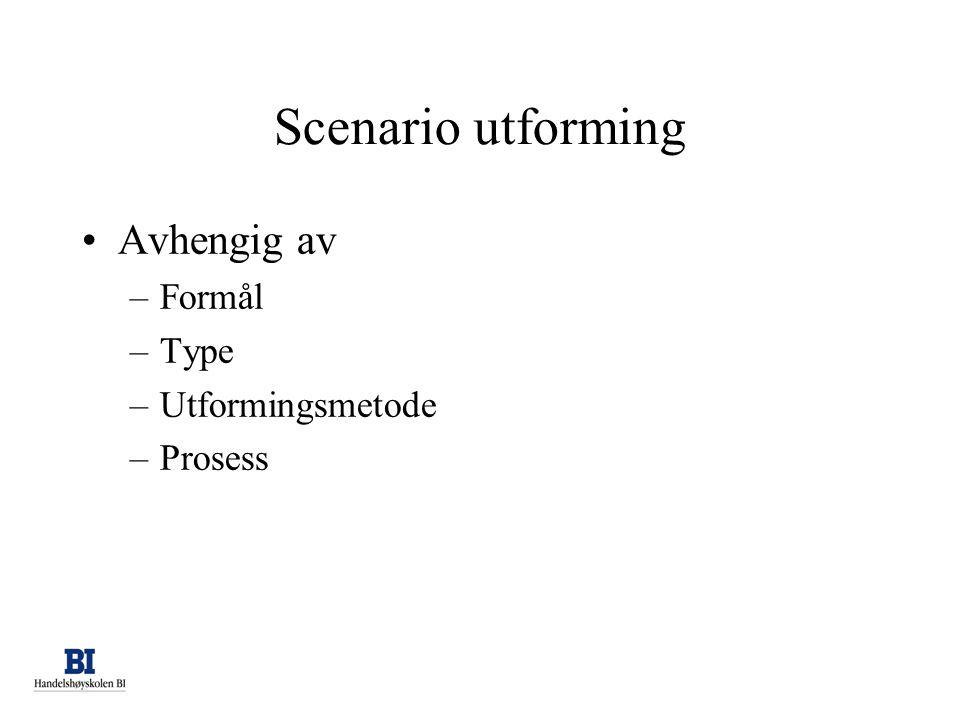 Scenario utforming Avhengig av Formål Type Utformingsmetode Prosess