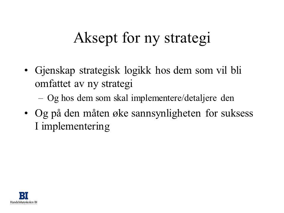 Aksept for ny strategi Gjenskap strategisk logikk hos dem som vil bli omfattet av ny strategi. Og hos dem som skal implementere/detaljere den.