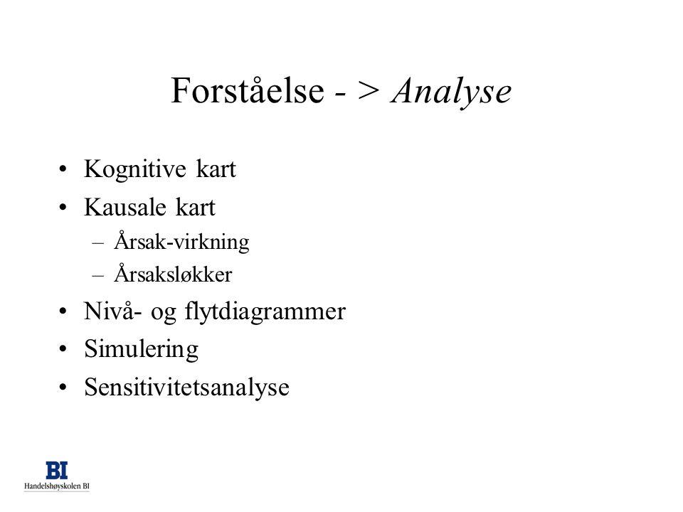 Forståelse - > Analyse