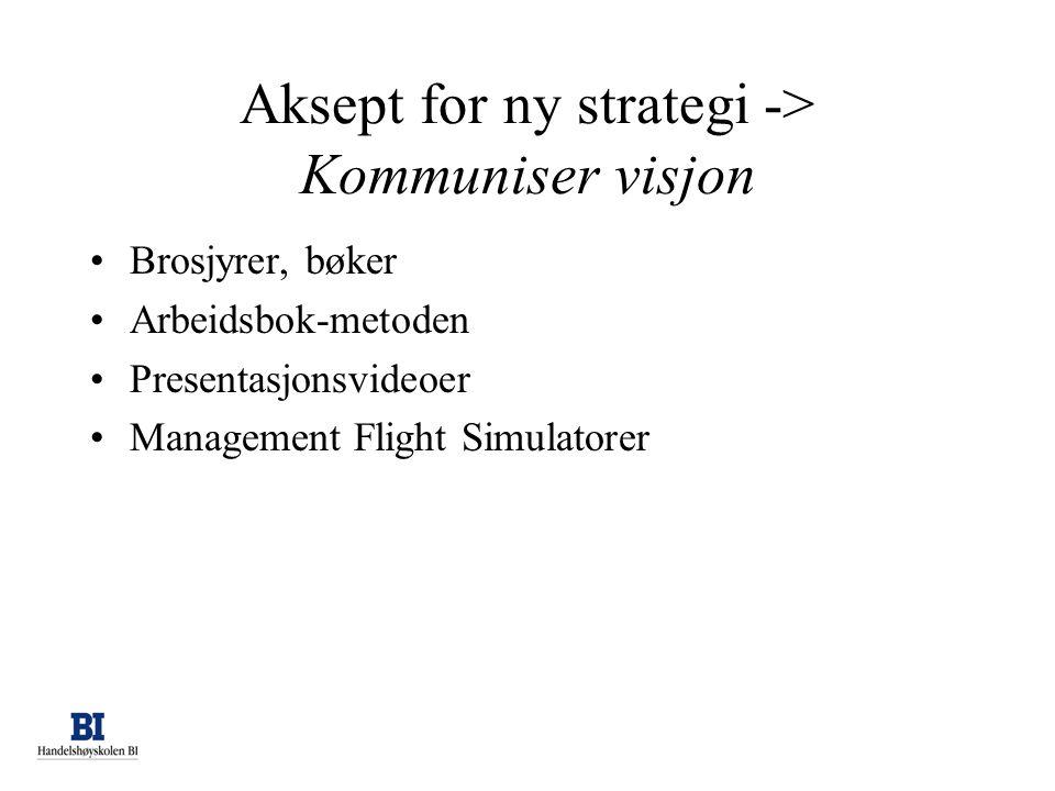 Aksept for ny strategi -> Kommuniser visjon