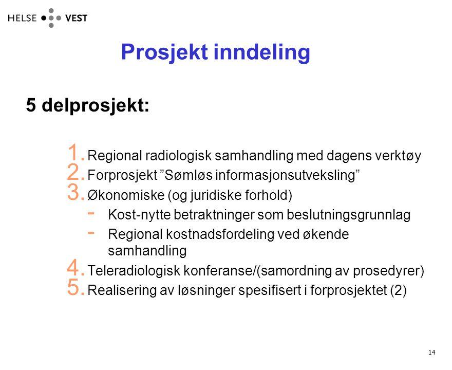 Prosjekt inndeling 5 delprosjekt: