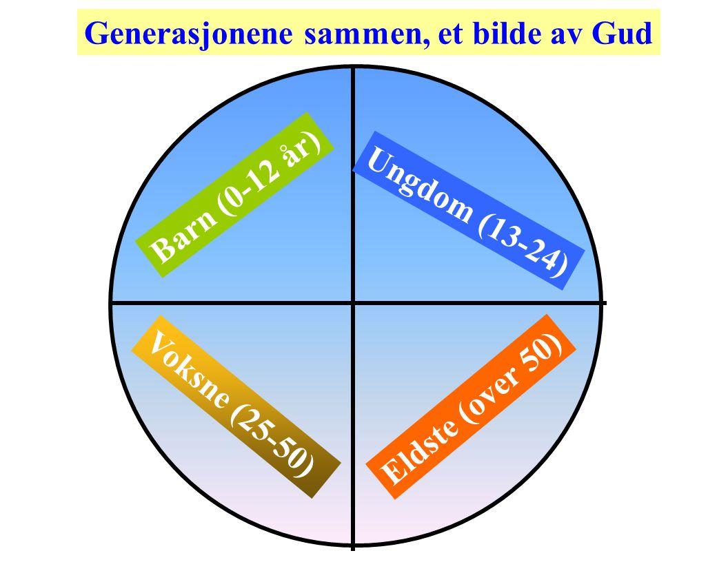 Generasjonene sammen, et bilde av Gud