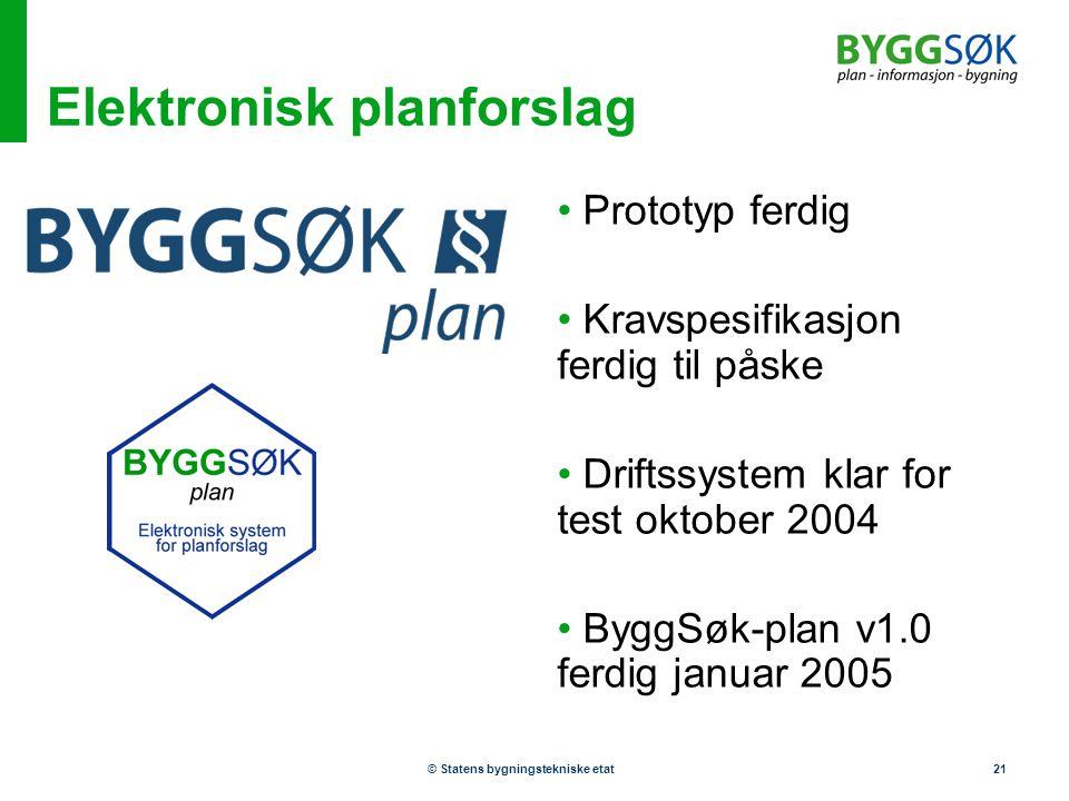 Elektronisk planforslag