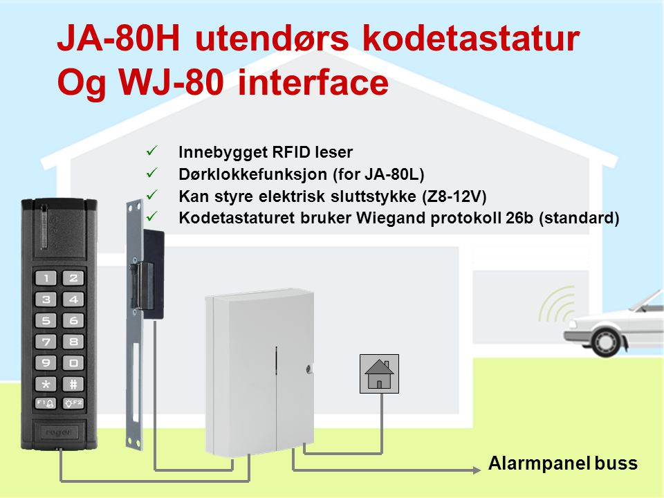 JA-80H utendørs kodetastatur Og WJ-80 interface