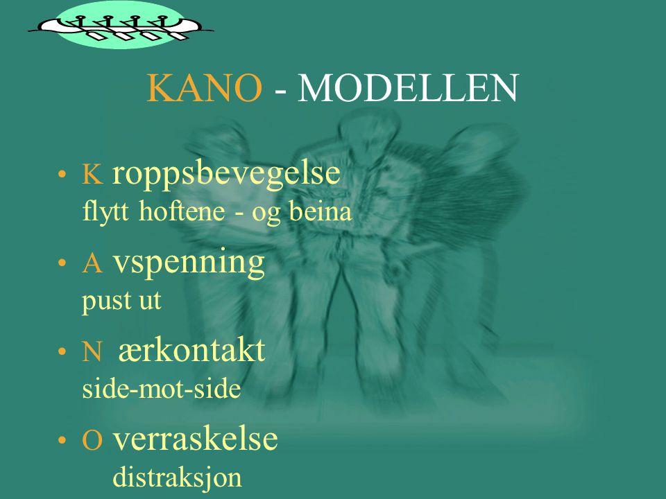 KANO - MODELLEN K roppsbevegelse flytt hoftene - og beina