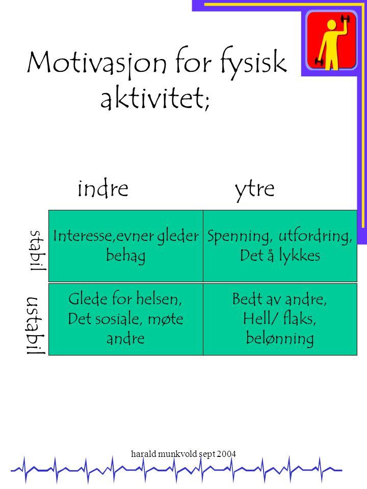Motivasjon for fysisk aktivitet;