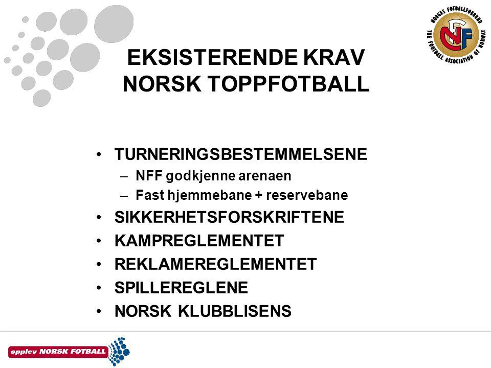 EKSISTERENDE KRAV NORSK TOPPFOTBALL