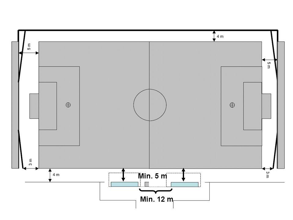 Min. 5 m Min. 12 m