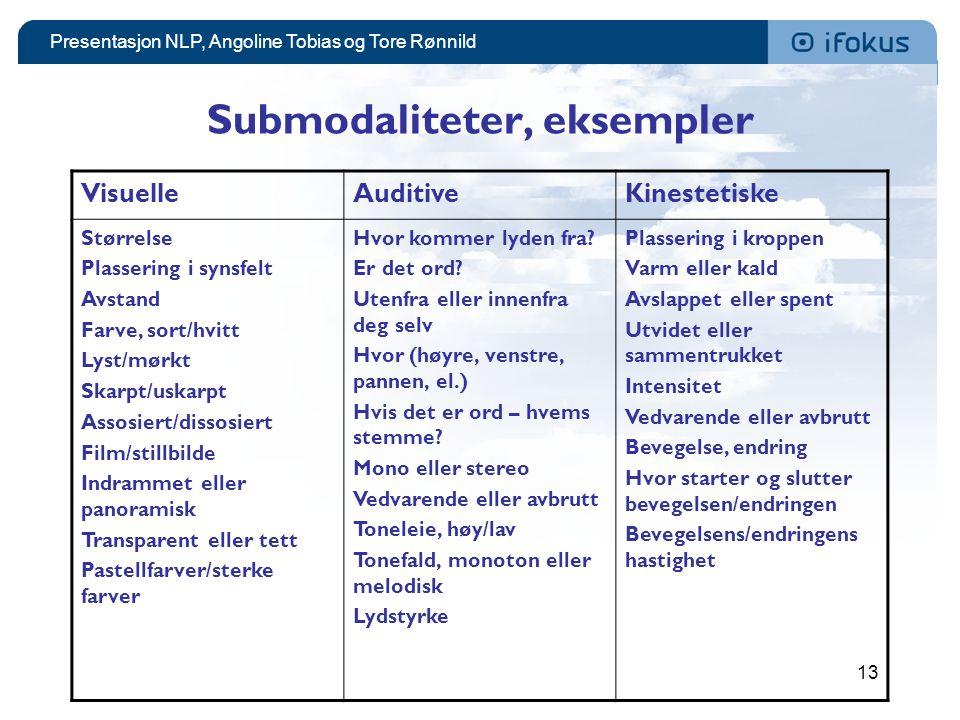 Submodaliteter, eksempler