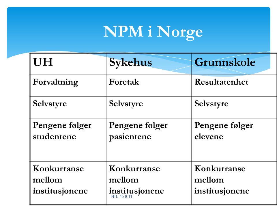 NPM i Norge UH Sykehus Grunnskole Forvaltning Foretak Resultatenhet