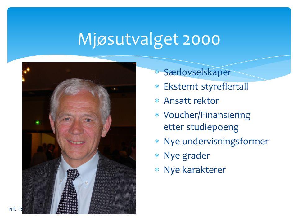 Mjøsutvalget 2000 Særlovselskaper Eksternt styreflertall Ansatt rektor