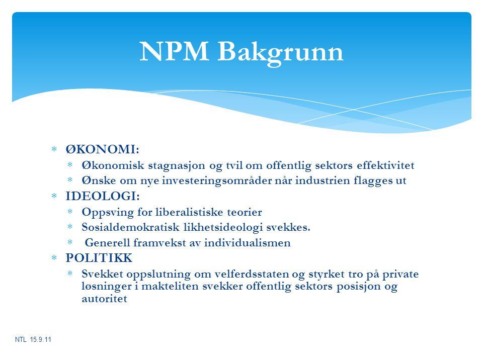 NPM Bakgrunn ØKONOMI: IDEOLOGI: POLITIKK