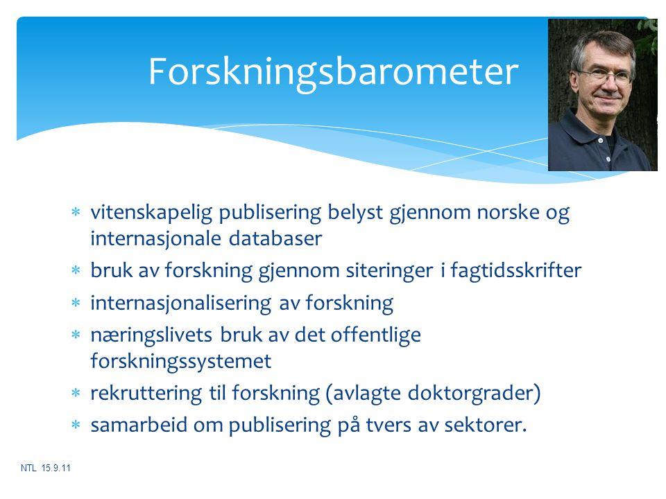 Forskningsbarometer vitenskapelig publisering belyst gjennom norske og internasjonale databaser.