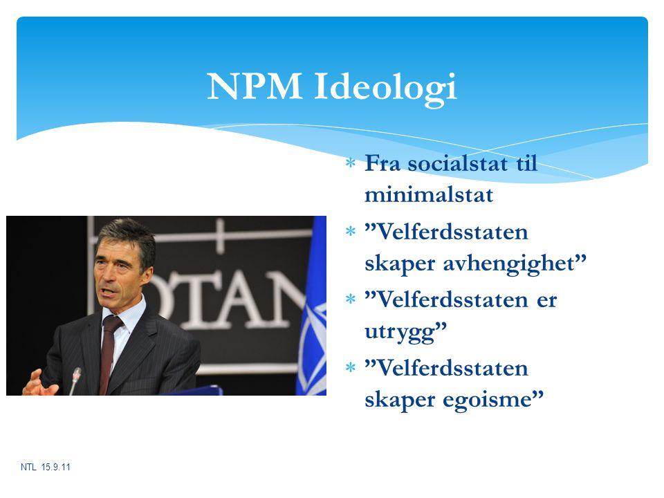 NPM Ideologi Fra socialstat til minimalstat