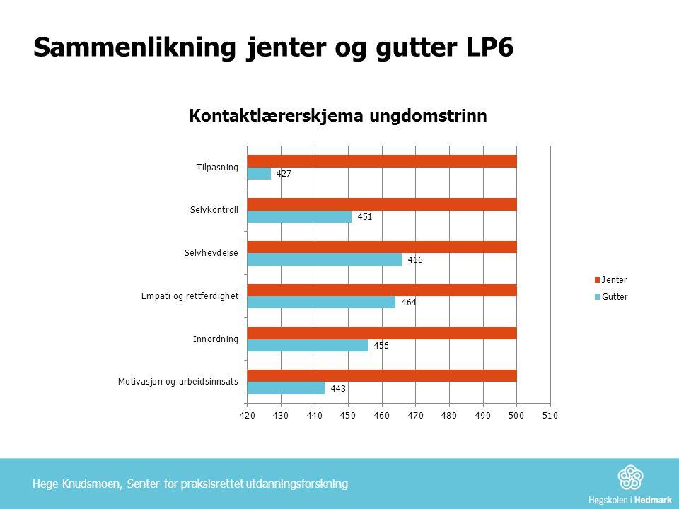 Sammenlikning jenter og gutter LP6