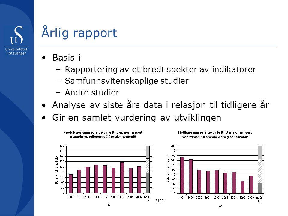 Årlig rapport Basis i. Rapportering av et bredt spekter av indikatorer. Samfunnsvitenskaplige studier.