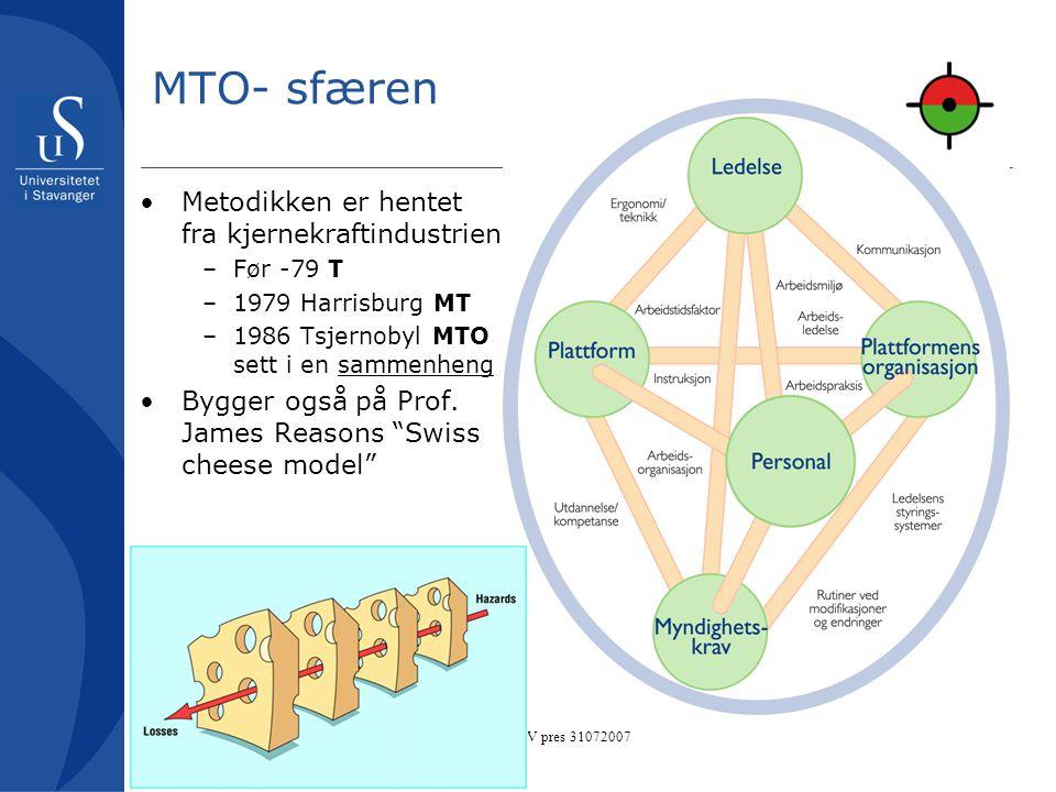 MTO- sfæren Metodikken er hentet fra kjernekraftindustrien