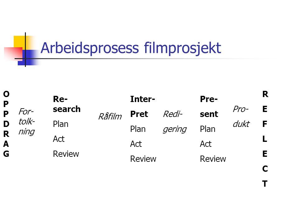 Arbeidsprosess filmprosjekt
