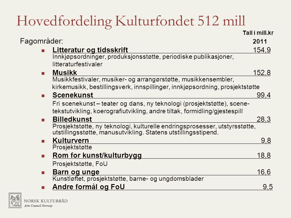 Hovedfordeling Kulturfondet 512 mill
