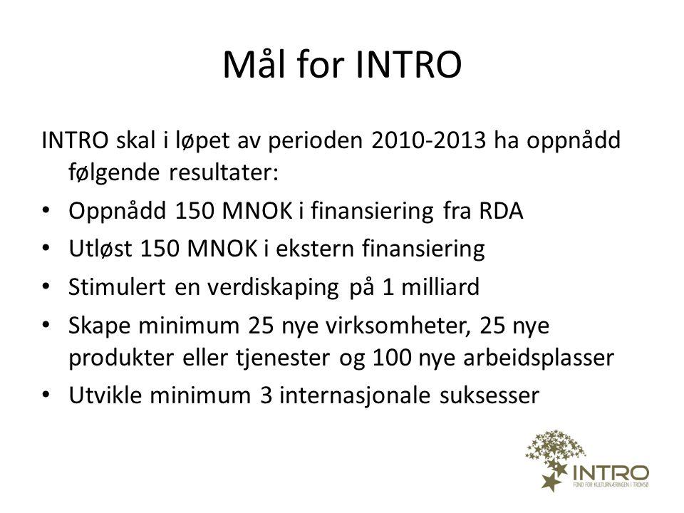 Mål for INTRO INTRO skal i løpet av perioden 2010-2013 ha oppnådd følgende resultater: Oppnådd 150 MNOK i finansiering fra RDA.