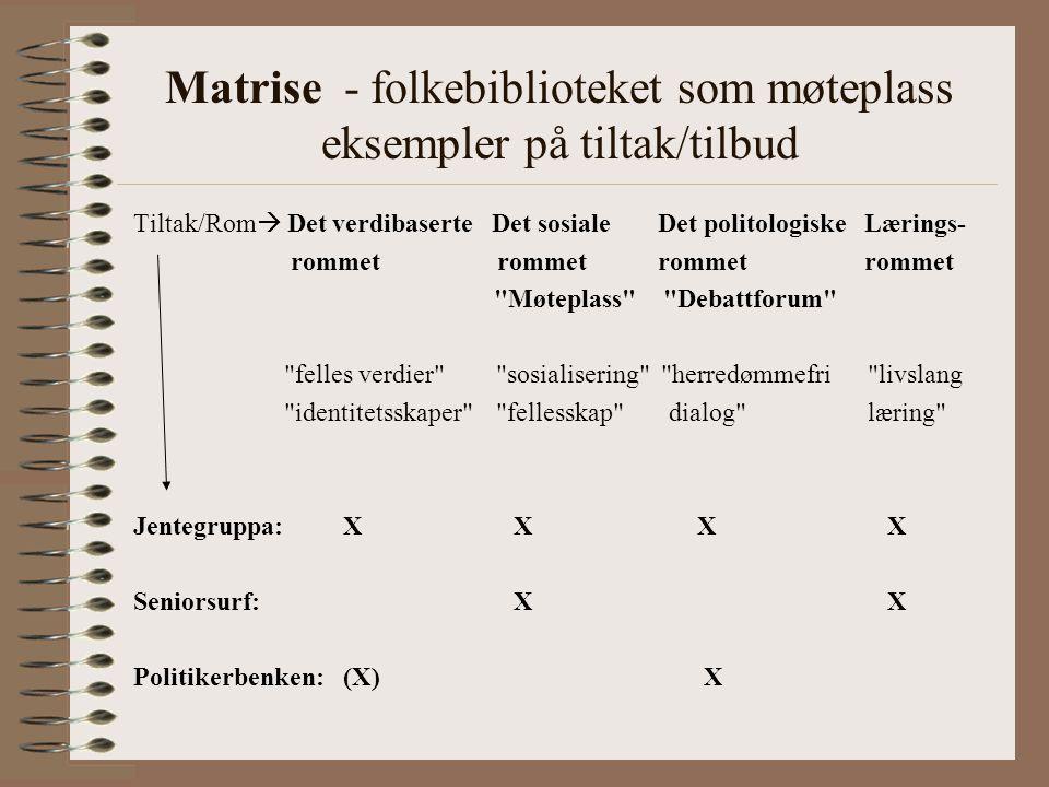 Matrise - folkebiblioteket som møteplass eksempler på tiltak/tilbud