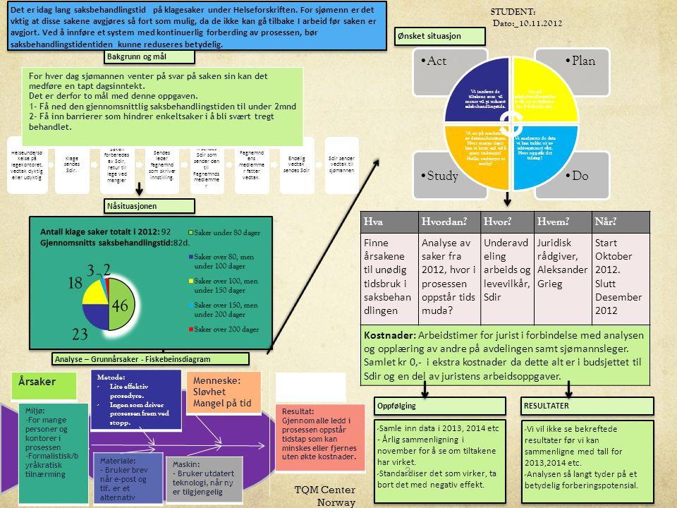 Do Study Plan Act Hva Hvordan Hvor Hvem Når