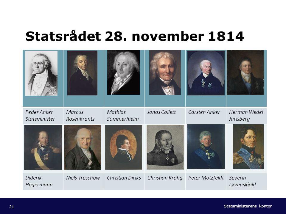 Statsrådet 28. november 1814 Peder Anker Statsminister