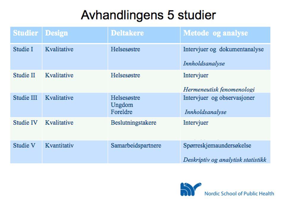 Avhandlingens 5 studier