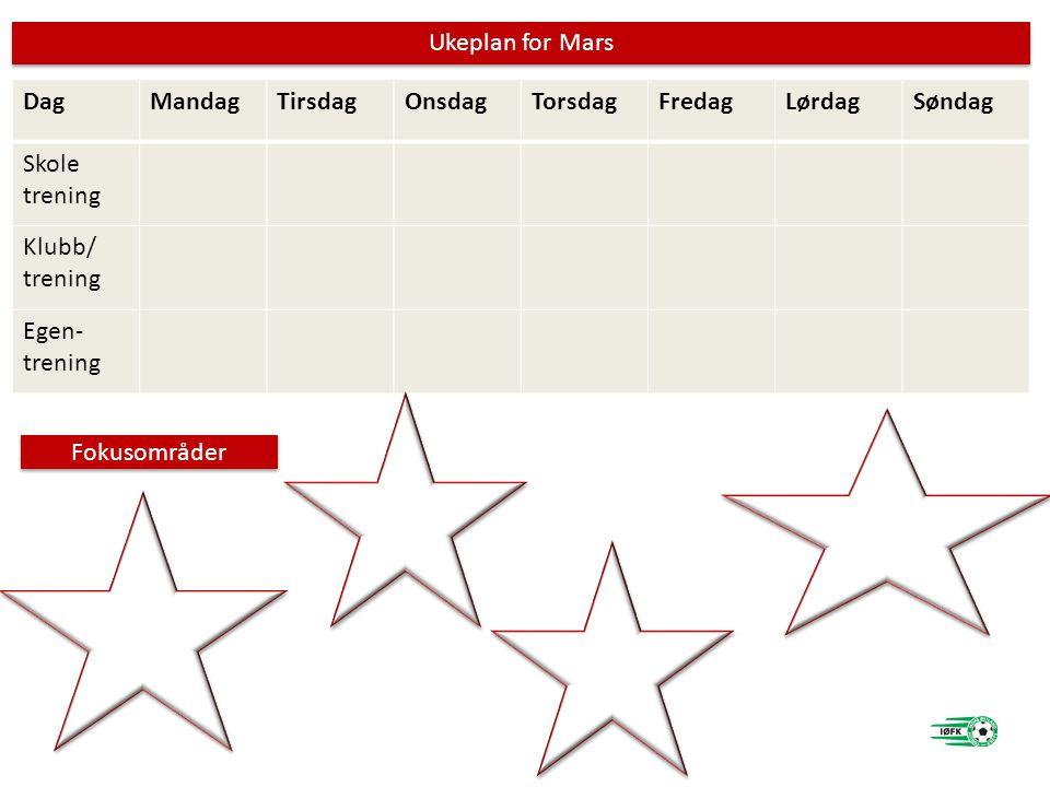 Ukeplan for Mars Dag. Mandag. Tirsdag. Onsdag. Torsdag. Fredag. Lørdag. Søndag. Skole. trening.