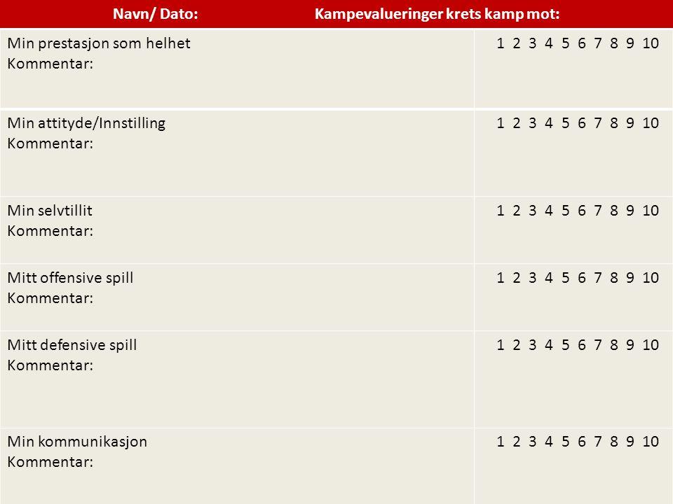 Navn/ Dato: Kampevalueringer krets kamp mot: