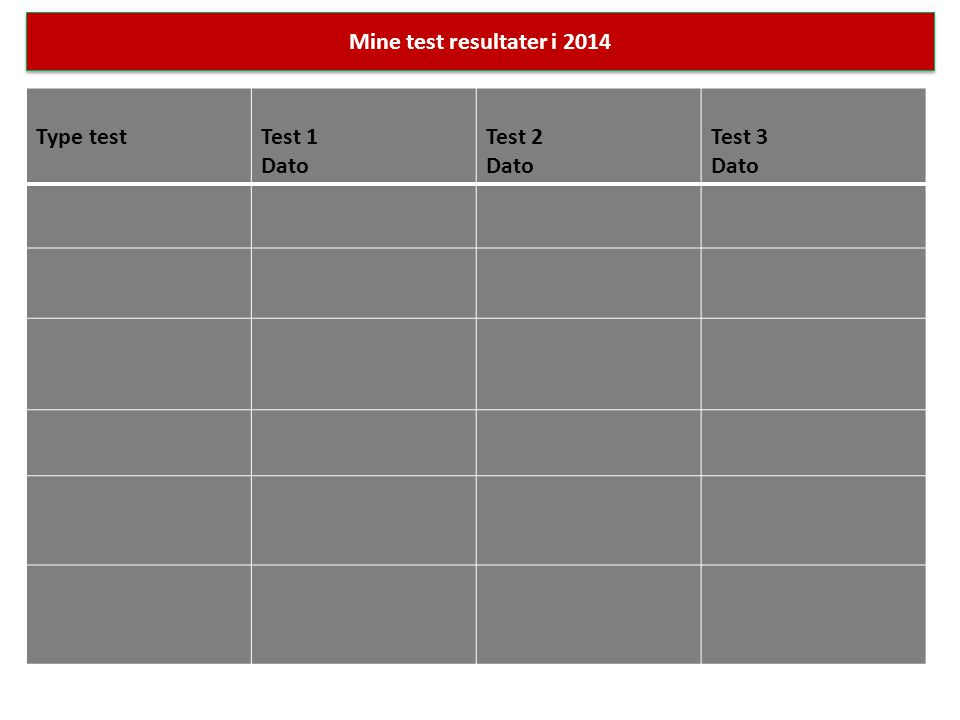 Mine test resultater i 2014 Type test Test 1 Dato Test 2 Test 3